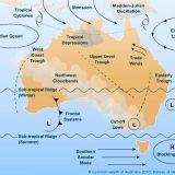Australia Climate Influences