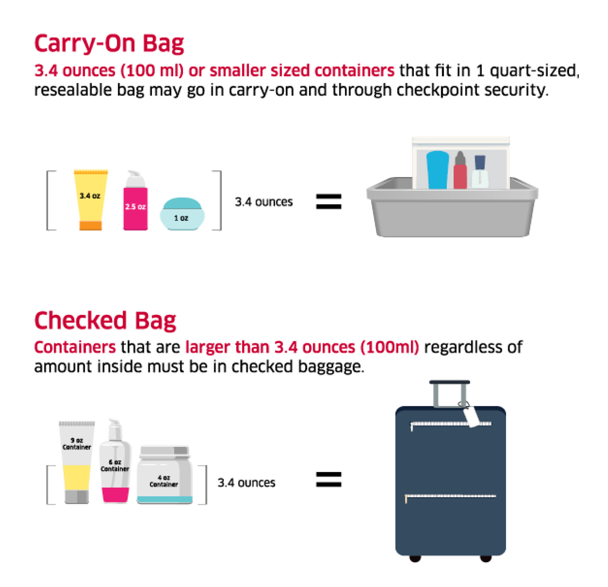 3-1-1 TSA Liquids Rule (United States)
